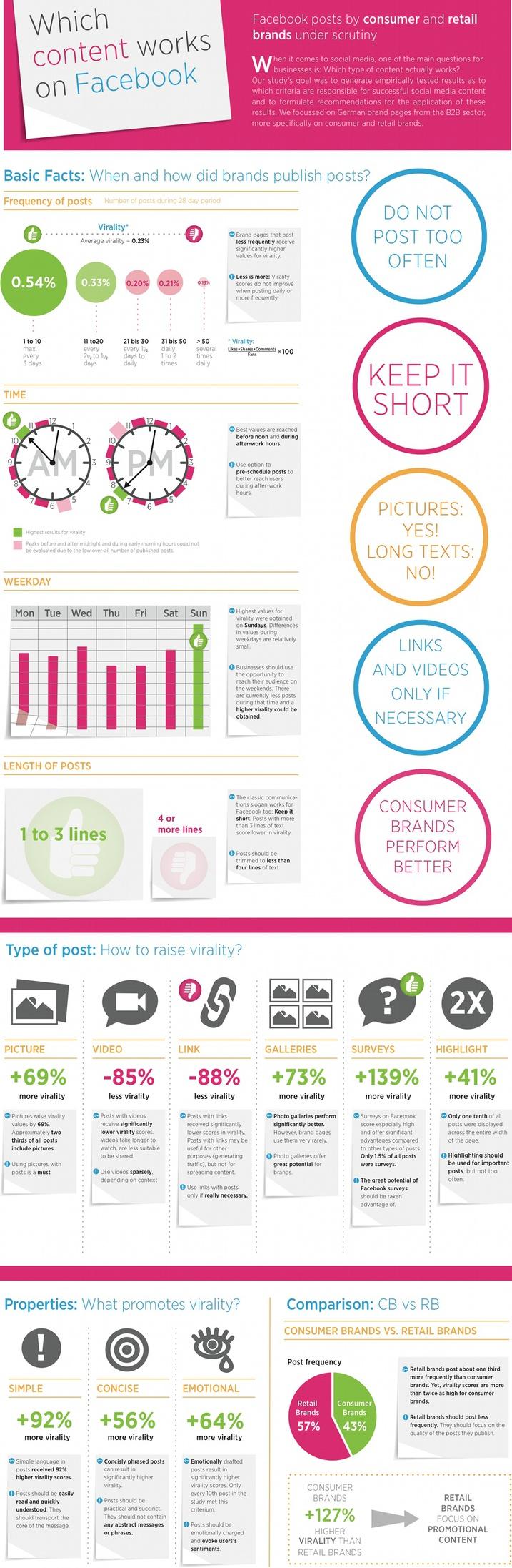 infografik_english